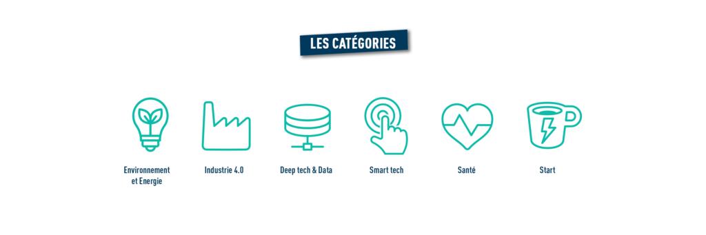 catégories 10000 startup
